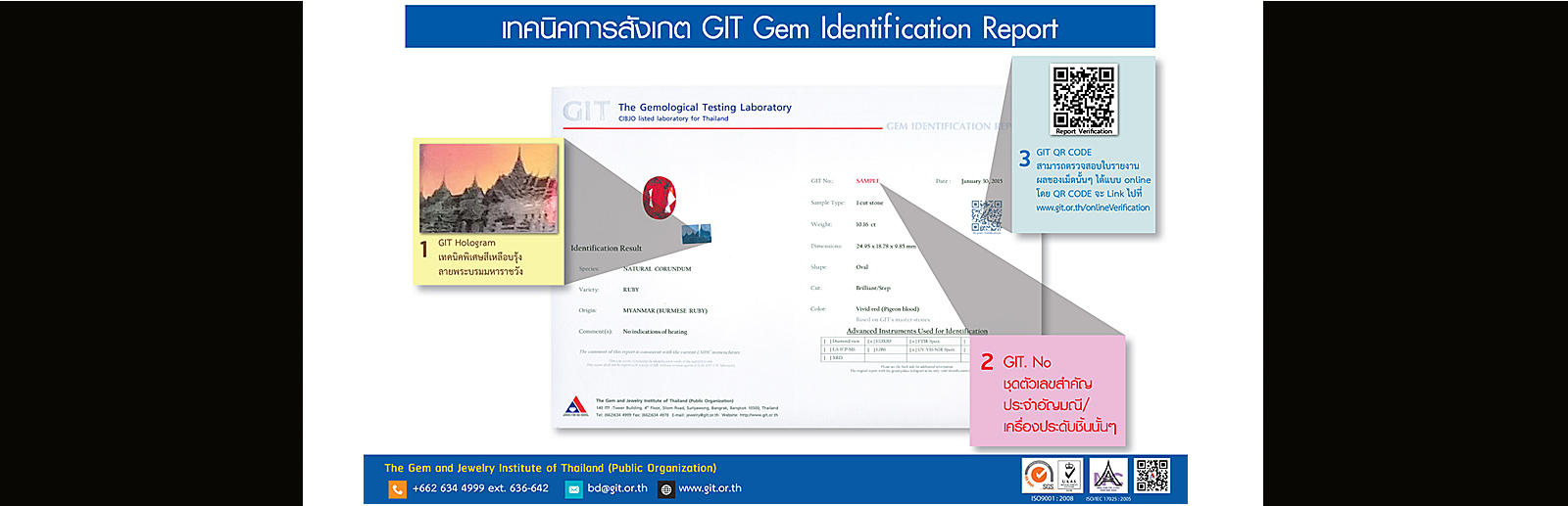 How to Identify Genuine GIT Identification Report